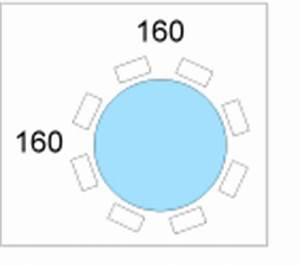 Numero posti a sedere di un tavolo ARREDACLICK