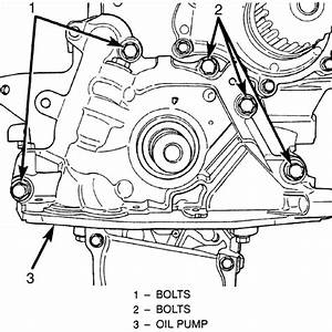Service Manual  Oil Pump Removal Procedure For A 2001