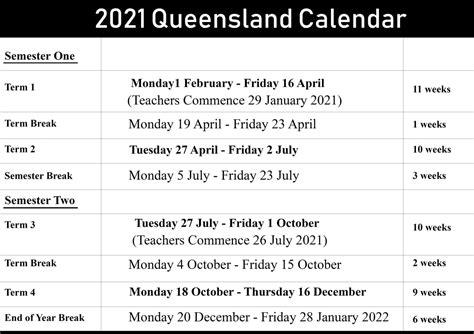 qld school calendar   printable  calendar