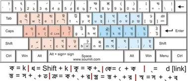 keyboard design soumili home traditional layout