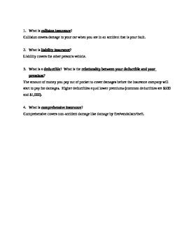 If you own a vehicle, you will have to maintain it (gas, insurance. Insurance Overview Worksheet - types, how it works ...