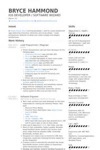 resume of a plc programmer resume exles resume template