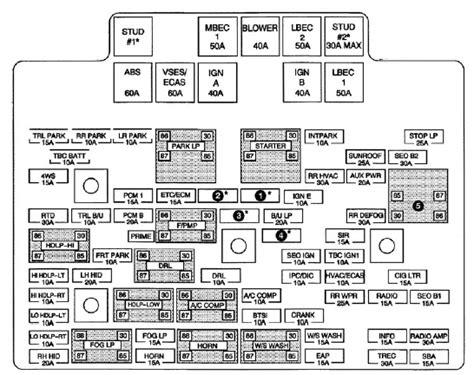 2003 Chevy Up Wiring Diagram by 2003 Gmc Fuse Diagram Ricks Free Auto Repair