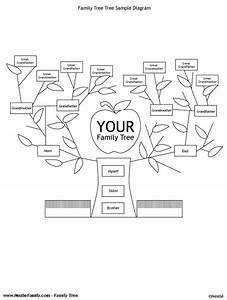 Family Tree Template For Children Free