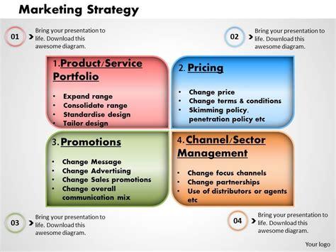 marketing plan template  marketing plan