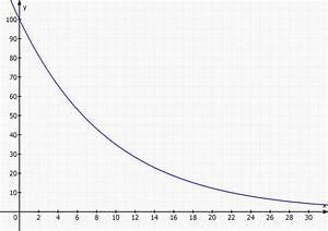 Halbwertszeit Berechnen Beispiel : hilfe beim exponentiellen zerfall mit e funktionen ~ Themetempest.com Abrechnung
