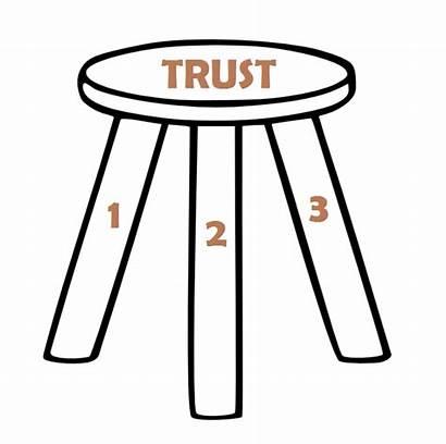 Stool Trust Legged Three Team Legs Examples