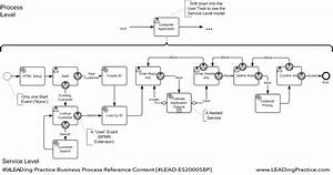 bpmn example bpm handbook business process model and notation bpmn