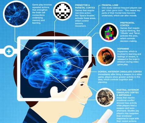 video games  good   brain heres  science