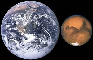 planets - If Mars Were a Superearth - Worldbuilding Stack ...