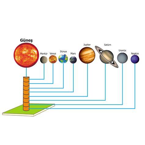 Güneş/Gezegen Sistemi Yapım Seti 9lu   hobi24