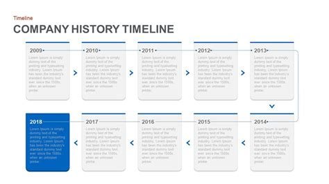 company history timeline template  powerpoint  keynote