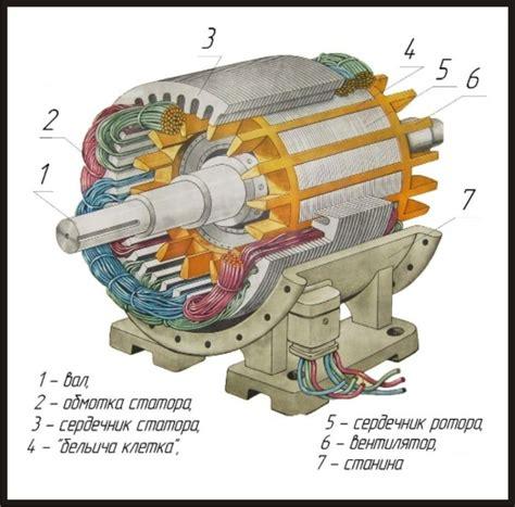 Перемотка электродвигателей цена где купить в калининградской области