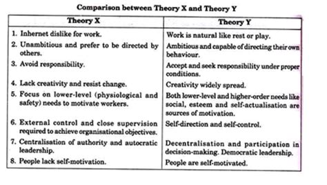 theory    motivational theories   business