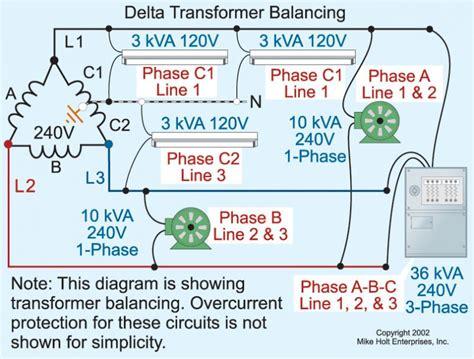 understanding  basics  delta transformer calculations