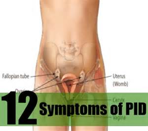 ... Pelvic Inflammatory Disease - Symptoms of Pelvic Inflammatory Disease Uterine Diseases