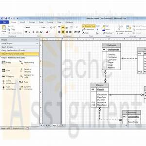 mis582 ilab 2 data modeling conceptual site model With conceptual site model template