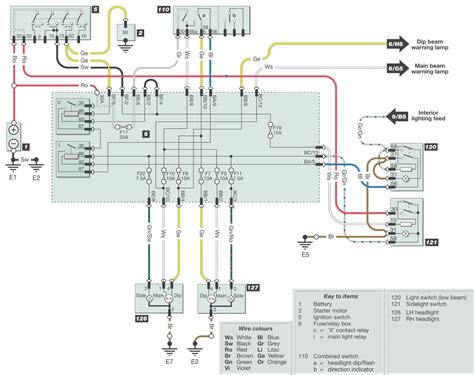 skoda fabia mk1 wiring diagram wiring library