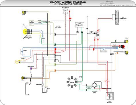 Honda Xr650l Wiring Diagram by Honda Xr600 Engine Diagram