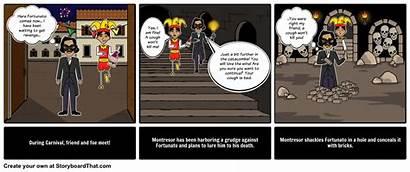 Amontillado Cask Conflict Literature Literary Example Mice