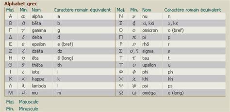 traduire en grec moderne le grec espacefran 231 ais
