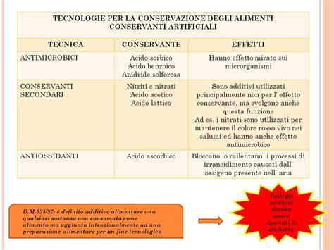 acido ascorbico conservante alimentare tecnologie alimentari per la conservazione degli alimenti