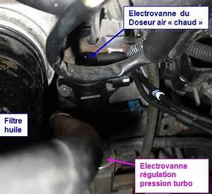 Symptome Regulateur De Pression Hs Hdi : puissance brid e ~ Gottalentnigeria.com Avis de Voitures