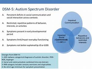 pharmacological treatments of autism