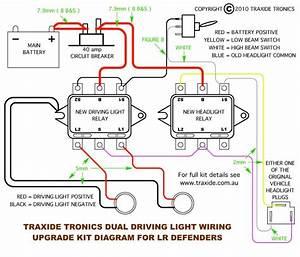 Headlight Wiring Kits