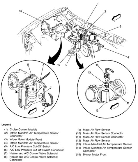 1992 Buick Regal Blower Motor Fuse Panel Diagram by 1999 Chevy 2 4l Engine Diagrams Downloaddescargar
