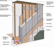 Drywall Thickness Outside Wall by Double Stud Wall Framing Building America Solution Center
