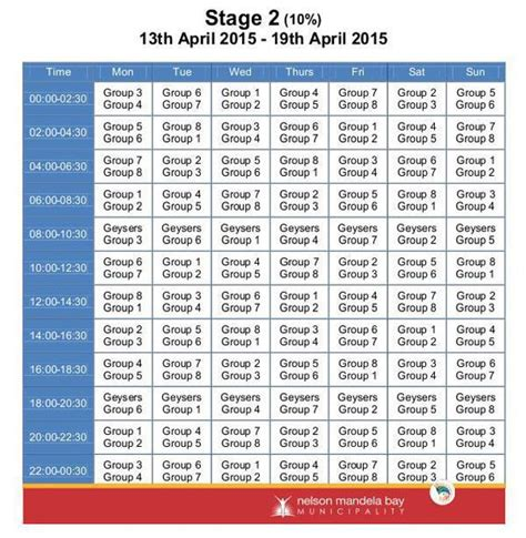 What does this mean and how does it affect you? Load Shedding Schedule - 13-19 April   News