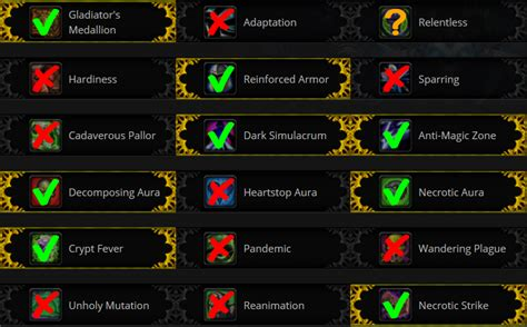 talents unholy knight death pvp guide patch level addons