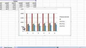 23  Membuat Grafik Batang  Ms  Office Excel U0026quot   Buat Siswa