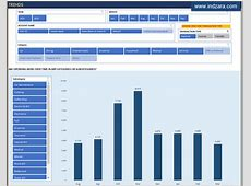 Personal Finance Manager Excel template INDZARA