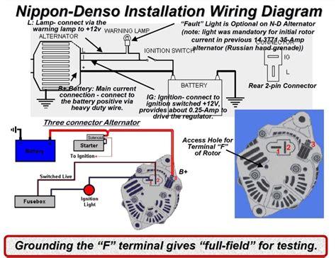 2 Wire Alternator Diagram by Denso Alternator Wiring Schematic Free Wiring Diagram