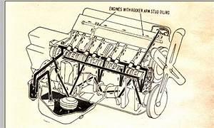 Need Pontiac 400 Oiling System Diagram