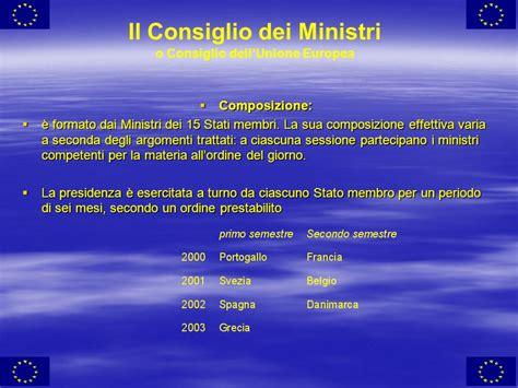 consiglio dei ministri ue la storia e le istituzioni dell unione europea ppt scaricare