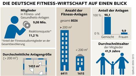 Hersteller Deutschland by Fakten Zu Deutschen Fitness Studios Bilder Fotos Welt