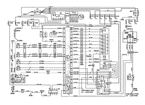 Volvo Wiring Diagrams Traction Controls