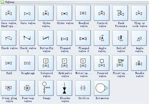 Flow Diagram Symbols Valves