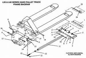 Lift-rite U00ae L50 Hand Pallet Truck Schematic