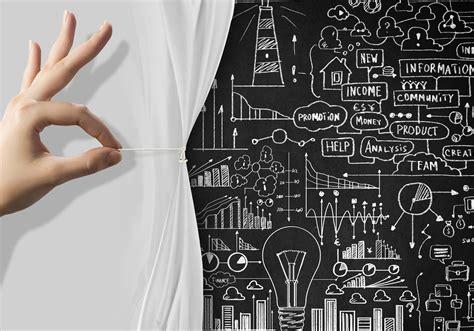 Inside Betterment's Investment Advice