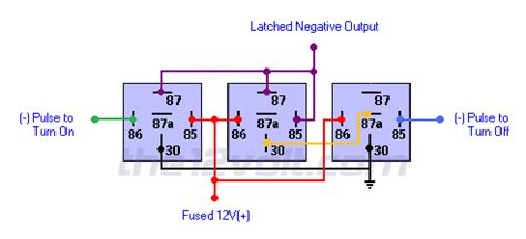 Latched Off Output Using Two Momentary Negative Pulses