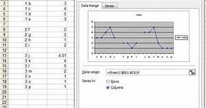 Dot Plot In Excel Advanced Graphs Using Excel Parallel Dot Plot Plot In