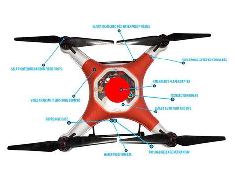 waterproof splash drone  automatically follow  jet ski slashgear