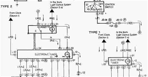 mazda  wiring diagram wiring diagram service