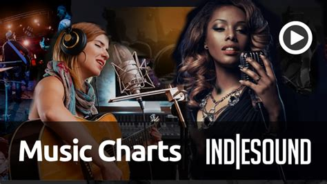 Independent Music Charts