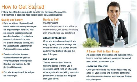 To Become A Real Estate Agent Become A Real Estate Agent