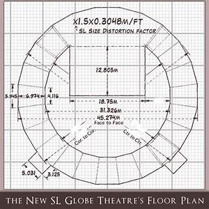 Looking for a diagram of the globe theatre sara today for Globe theatre floor plan
